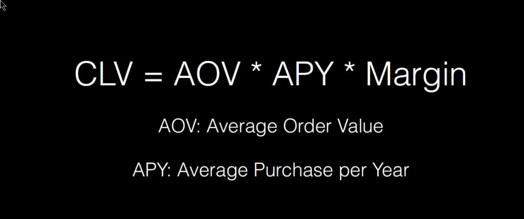 平均每单价值